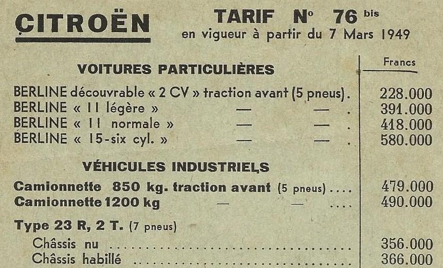 1949 – Oui, mais laquelle choisir ?